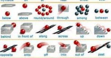 http://www.fluency.com.br/imagens/uploads/imgs/bra_noticias/368x194/prepositions.jpg